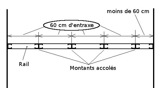 D couvrez les bases du placo partie 2 2 reussir ses - Montage cloison placo ...