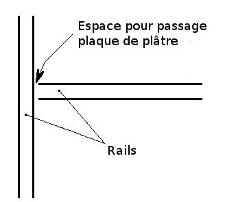 Comment assembler deux cloisons en plaques de pl tre reussir ses travaux - Monter une cloison en plaque de platre ...