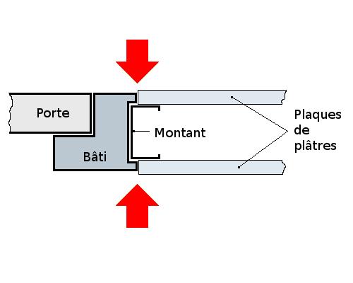 bloc-porte-2