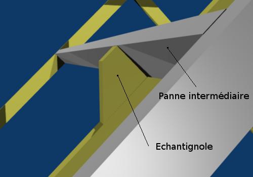 echantignole