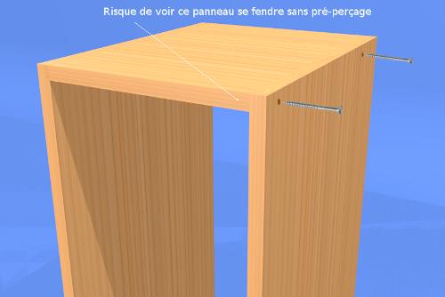 Comment r ussir coup s r un pr per age reussir ses for Construire un meuble en mdf