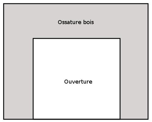 scheme-ossature