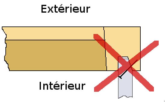 fenetre-toit-coupe-2