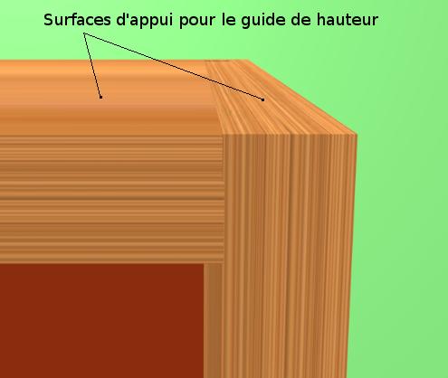 surfaces-appui