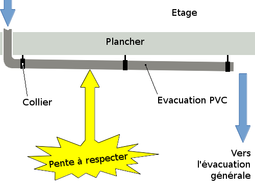 Evacuation-sous-plafond