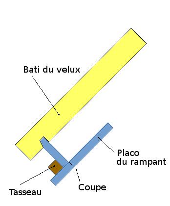 profil-tableau-bas-2
