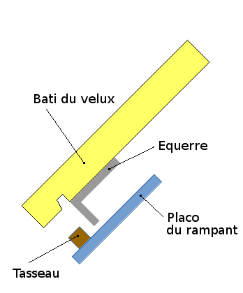 profil-tableau-bas