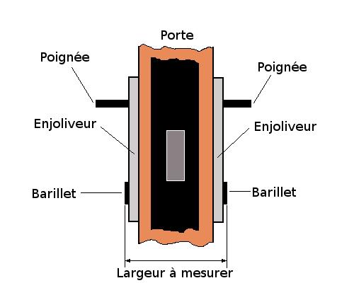 largeur-barillet