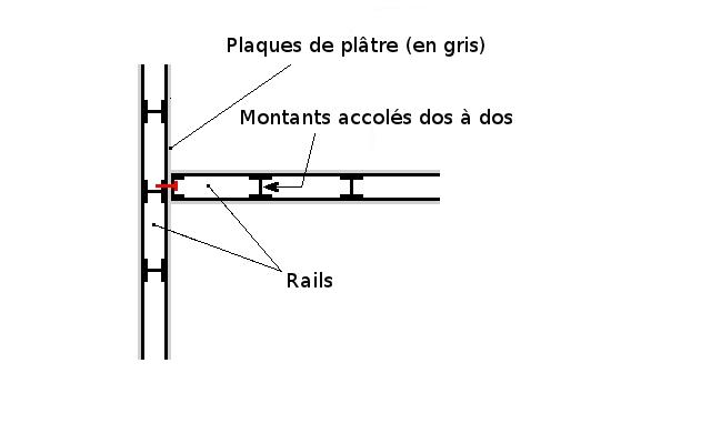 Comment assembler deux cloisons en plaques de pl tre reussir ses travaux - Poser bloc porte entre 2 murs ...