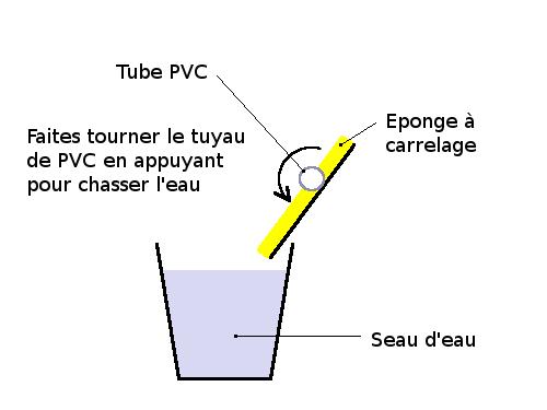essoration-avec-PVC