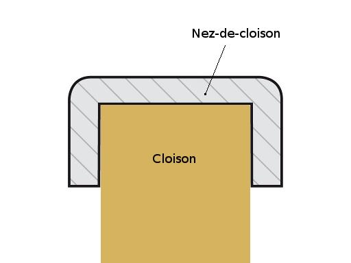profil-nez-de-cloison
