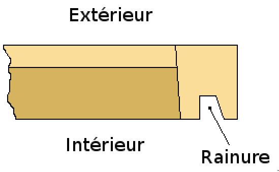 fenetre-toit-coupe