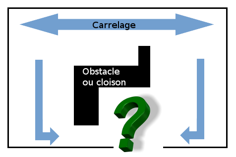 carrelage-obstacle