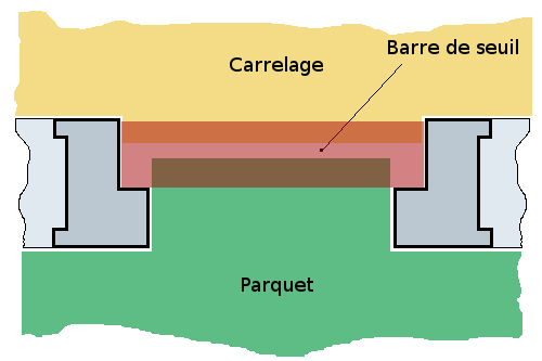 barre-seuil-3